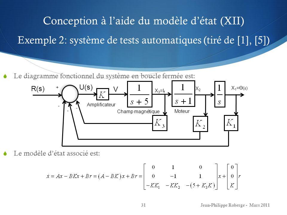 Conception à l'aide du modèle d'état (XII) Exemple 2: système de tests automatiques (tiré de [1], [5])